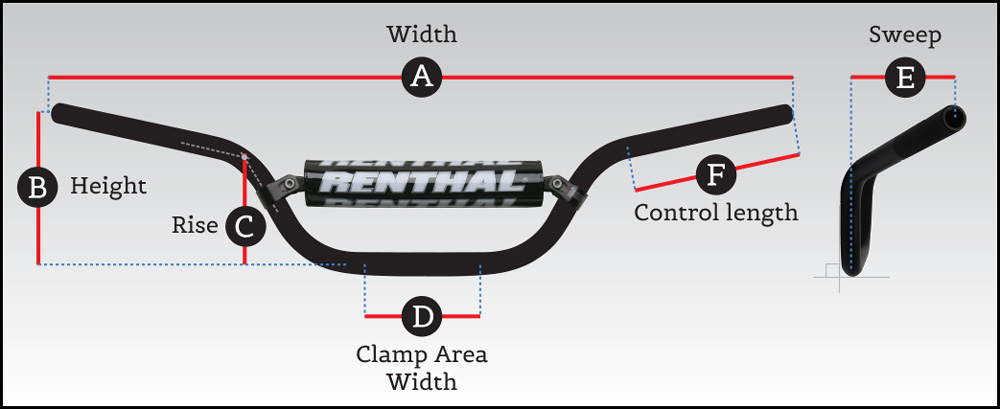 Renthal® : WorksFit™ Handlebar Comparison Tool